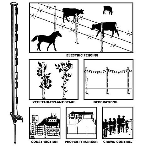 multiple fence post uses