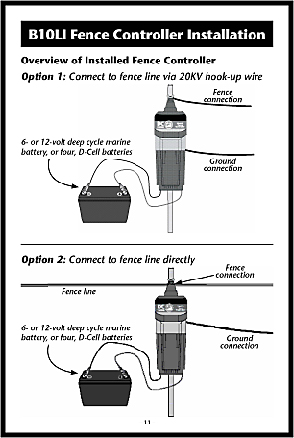 B10LI_1_0?$fullpng$ battery operated 10 mile electric fence charger zareba b10li Electric Fence Circuit Diagram at mifinder.co