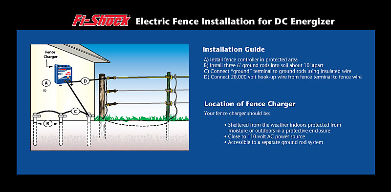 Fi shock dc powered 15 mile charger for Fence installation tips