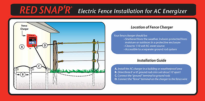 Installation guide?$fullpng$ red snap'r 25 mile dc electric fence chargers zareba Electric Fence Circuit Diagram at mifinder.co