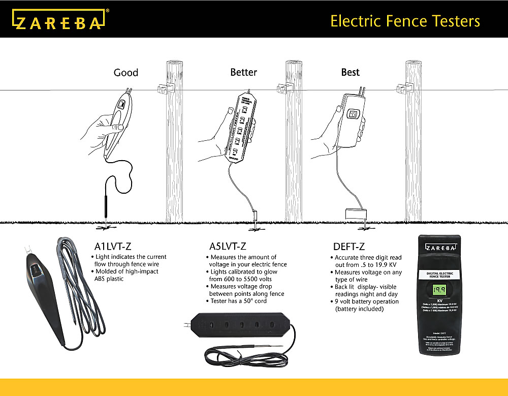 Zareba Testers?$fullpng$ zareba� electric fence tester, model a1lvt z Electric Fence Circuit Diagram at mifinder.co