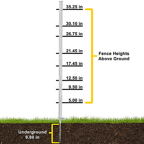 clips for varied fence heights